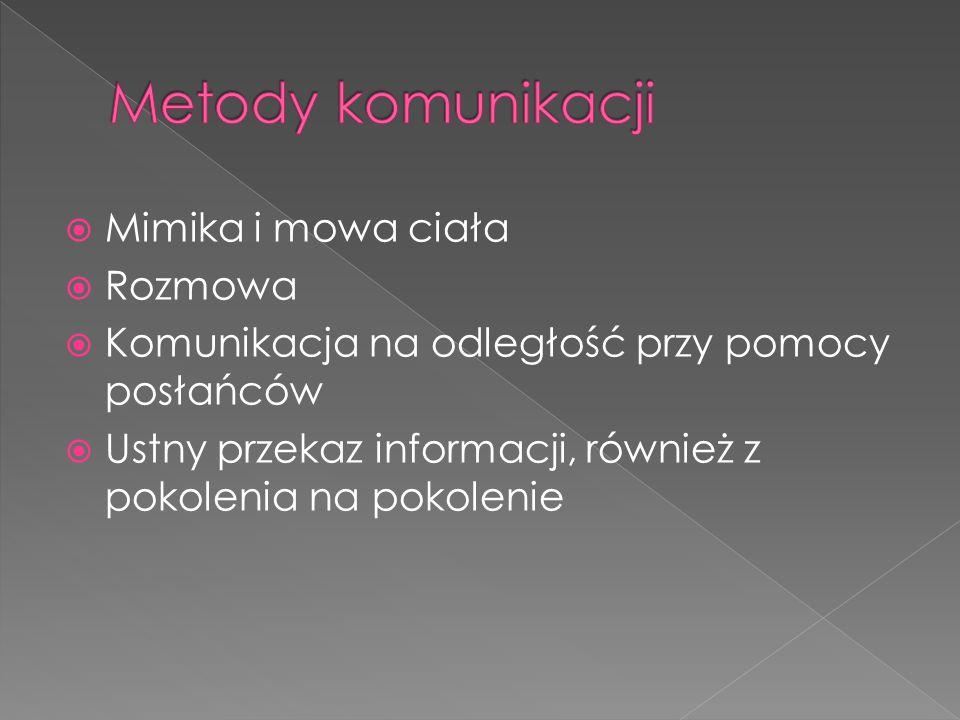 Mimika i mowa ciała  Rozmowa  Komunikacja na odległość przy pomocy posłańców  Ustny przekaz informacji, również z pokolenia na pokolenie