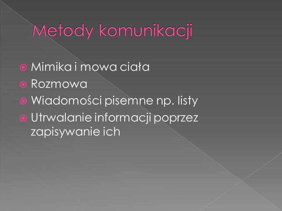  Mimika i mowa ciała  Rozmowa  Wiadomości pisemne np.
