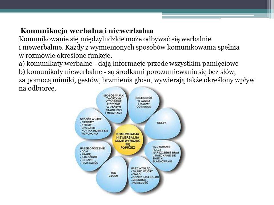 Komunikacja werbalna i niewerbalna Komunikowanie się międzyludzkie może odbywać się werbalnie i niewerbalnie.
