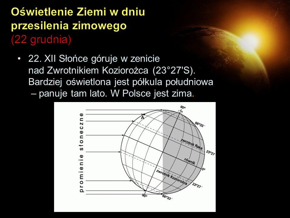 22. XII Słońce góruje w zenicie nad Zwrotnikiem Koziorożca (23°27'S). Bardziej oświetlona jest półkula południowa – panuje tam lato. W Polsce jest zim