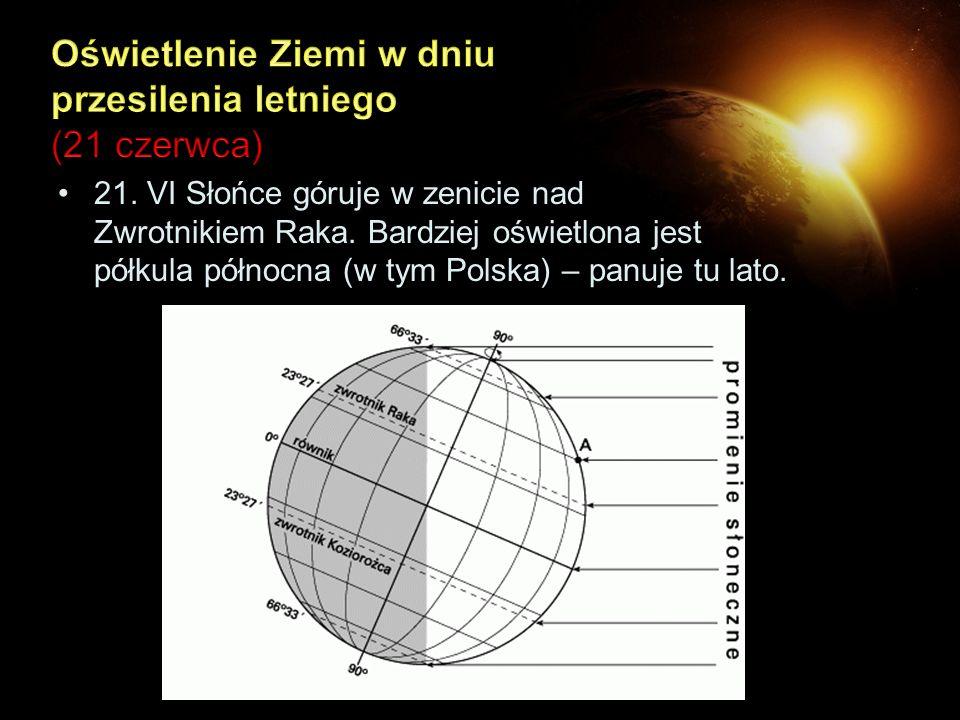 21. VI Słońce góruje w zenicie nad Zwrotnikiem Raka. Bardziej oświetlona jest półkula północna (w tym Polska) – panuje tu lato.