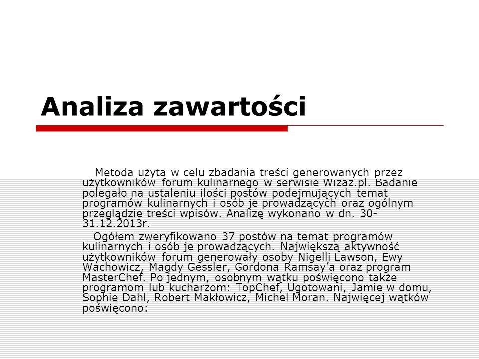 Analiza zawartości Metoda użyta w celu zbadania treści generowanych przez użytkowników forum kulinarnego w serwisie Wizaz.pl. Badanie polegało na usta