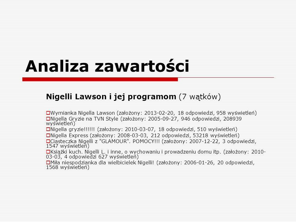 Analiza zawartości Nigelli Lawson i jej programom (7 wątków) Wymianka Nigella Lawson (założony: 2013-02-20, 18 odpowiedzi, 958 wyświetleń) Nigella Gryzie na TVN Style (założony: 2005-09-27, 946 odpowiedzi, 208939 wyświetleń) Nigella gryzie!!!!!.