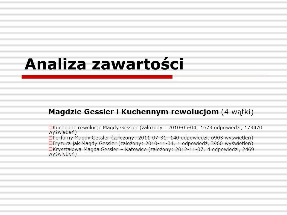 Analiza zawartości Magdzie Gessler i Kuchennym rewolucjom (4 wątki) Kuchenne rewolucje Magdy Gessler (założony : 2010-05-04, 1673 odpowiedzi, 173470 wyświetleń) Perfumy Magdy Gessler (założony: 2011-07-31, 140 odpowiedzi, 6903 wyświetleń) Fryzura jak Magdy Gessler (założony: 2010-11-04, 1 odpowiedź, 3960 wyświetleń) Kryształowa Magda Gessler – Katowice (założony: 2012-11-07, 4 odpowiedzi, 2469 wyświetleń)