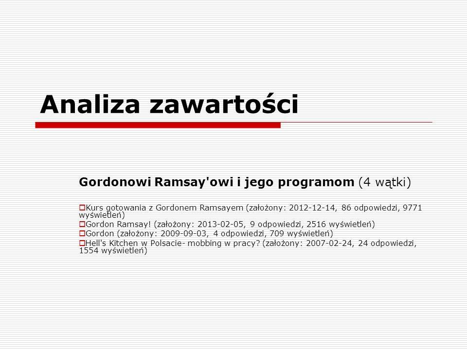 Analiza zawartości Gordonowi Ramsay owi i jego programom (4 wątki) Kurs gotowania z Gordonem Ramsayem (założony: 2012-12-14, 86 odpowiedzi, 9771 wyświetleń) Gordon Ramsay.