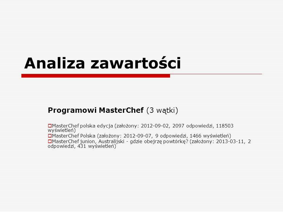 Analiza zawartości Programowi MasterChef (3 wątki) MasterChef polska edycja (założony: 2012-09-02, 2097 odpowiedzi, 118503 wyświetleń) MasterChef Polska (założony: 2012-09-07, 9 odpowiedzi, 1466 wyświetleń) MasterChef junion, Australijski - gdzie obejrzę powtórkę.
