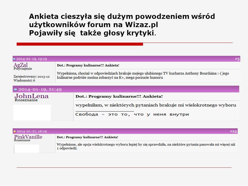 Ankieta cieszyła się dużym powodzeniem wśród użytkowników forum na Wizaz.pl Pojawiły się także głosy krytyki.