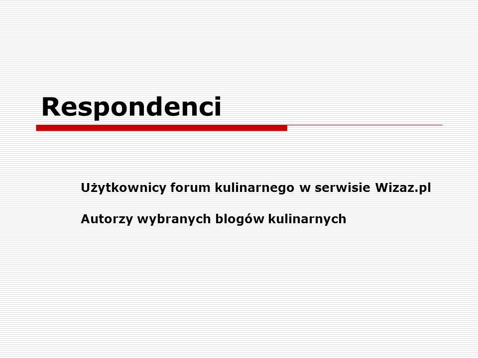 Respondenci Użytkownicy forum kulinarnego w serwisie Wizaz.pl Autorzy wybranych blogów kulinarnych