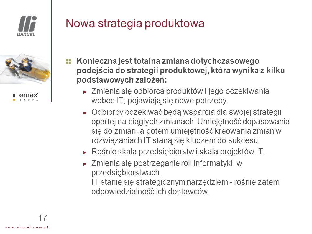 w w w. w i n u e l. c o m. p l 17 Nowa strategia produktowa Konieczna jest totalna zmiana dotychczasowego podejścia do strategii produktowej, która wy