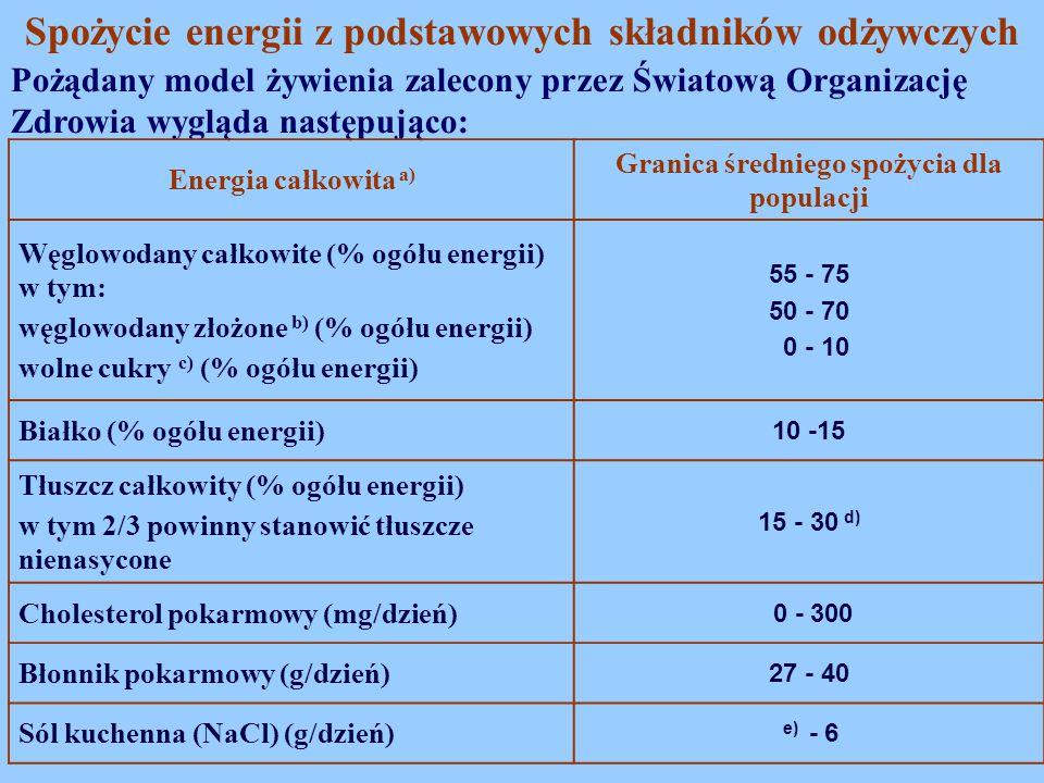 Spożycie energii z podstawowych składników odżywczych Pożądany model żywienia zalecony przez Światową Organizację Zdrowia wygląda następująco: Energia
