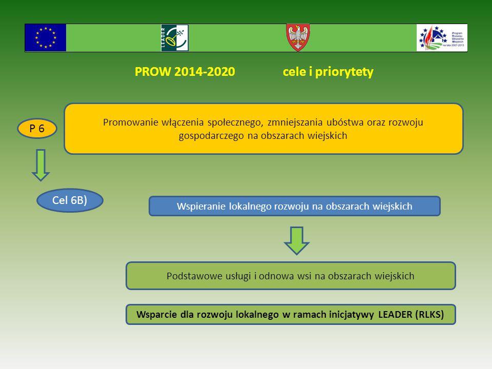 PROW 2014-2020 cele i priorytety P 6 Cel 6B) Podstawowe usługi i odnowa wsi na obszarach wiejskich Wsparcie dla rozwoju lokalnego w ramach inicjatywy