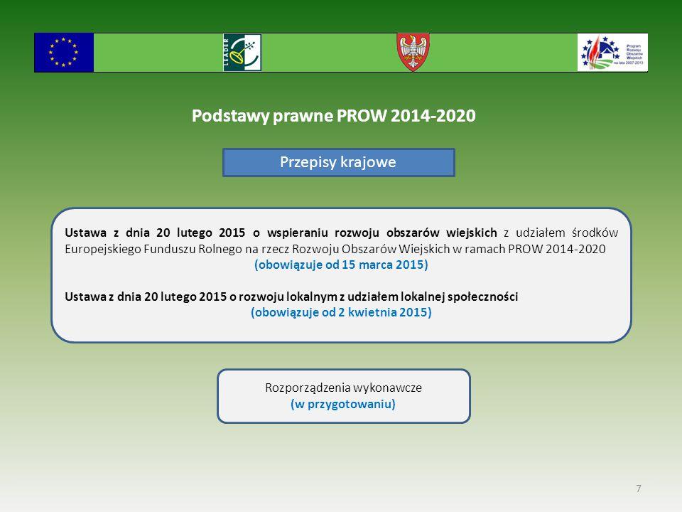 7 Podstawy prawne PROW 2014-2020 Ustawa z dnia 20 lutego 2015 o wspieraniu rozwoju obszarów wiejskich z udziałem środków Europejskiego Funduszu Rolneg