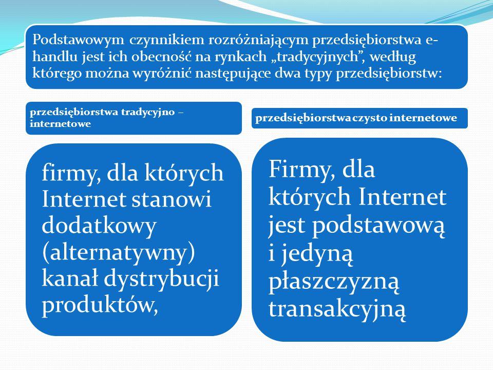 """Podstawowym czynnikiem rozróżniającym przedsiębiorstwa e- handlu jest ich obecność na rynkach """"tradycyjnych , według którego można wyróżnić następujące dwa typy przedsiębiorstw: przedsiębiorstwa tradycyjno – internetowe przedsiębiorstwa czysto internetowe firmy, dla których Internet stanowi dodatkowy (alternatywny) kanał dystrybucji produktów, Firmy, dla których Internet jest podstawową i jedyną płaszczyzną transakcyjną"""