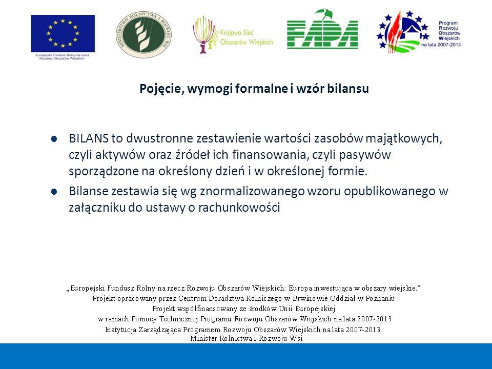 Pojęcie, wymogi formalne i wzór bilansu BILANS to dwustronne zestawienie wartości zasobów majątkowych, czyli aktywów oraz źródeł ich finansowania, czy