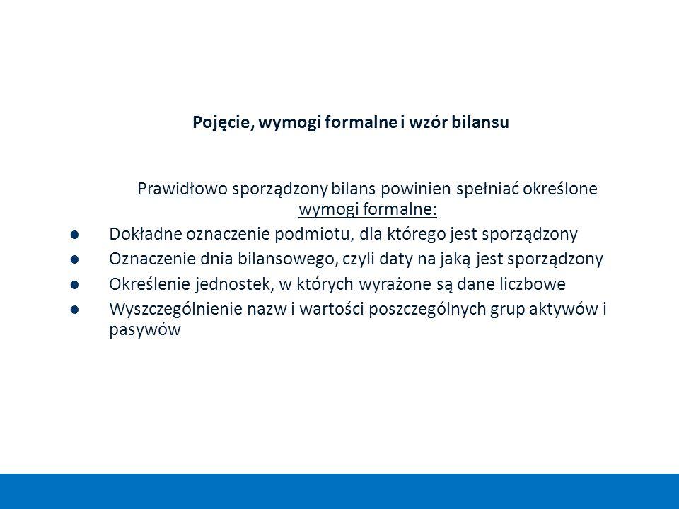 Pojecie, wymogi formalne i wzór bilansu Prawidłowo sporządzony bilans powinien spełniać określone wymogi formalne: Wartości muszą być wyrażone w złotówkach, a bilans sporządzony w języku polskim Sumy ogólne aktywów i pasywów muszą być sobie równe zgodnie z zasadą równowagi bilansowej Podpis osoby odpowiedzialnej za prowadzenie ksiąg rachunkowych oraz kierownika jednostki Datę sporządzenia bilansu