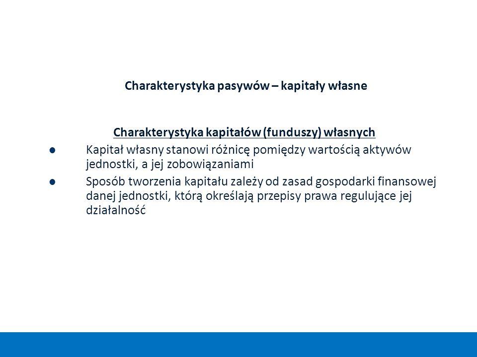 Charakterystyka pasywów – kapitały własne Charakterystyka kapitałów (funduszy) własnych Kapitał własny stanowi różnicę pomiędzy wartością aktywów jedn