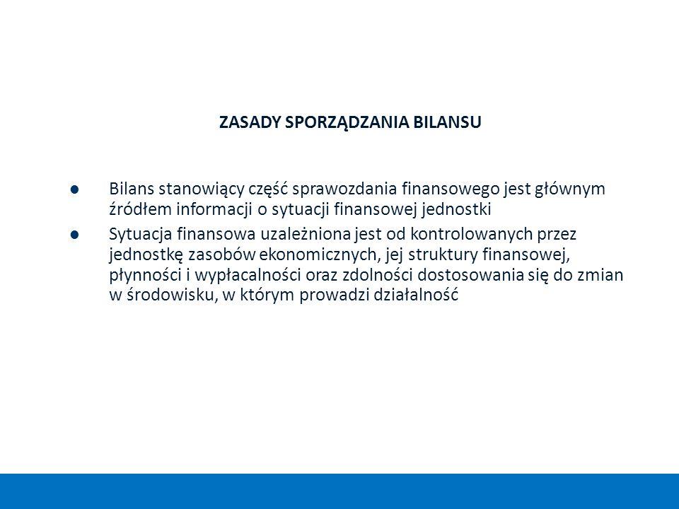 Charakterystyka pasywów - zobowiązania Do zobowiązań krótkoterminowych zalicza się również fundusze specjalne Fundusze specjalne tworzone są poprzez zaliczenie ich równowartości do kosztów działalności lub z zysku pozostającego do dyspozycji jednostki, z przeznaczeniem ich na określone cele: - zakładowy fundusz świadczeń socjalnych - inne fundusze specjalne (np.