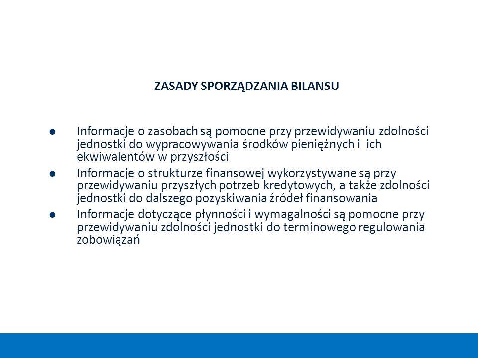 Rachunek zysków i strat Wersje sprawozdawcze rachunku zysków i start Wersje określają alternatywne sposoby prezentacji kosztów i przychodów zasadniczej działalności operacyjnej Według standardów polskich wyróżniamy: - wersję porównawczą, - wersję kalkulacyjną.