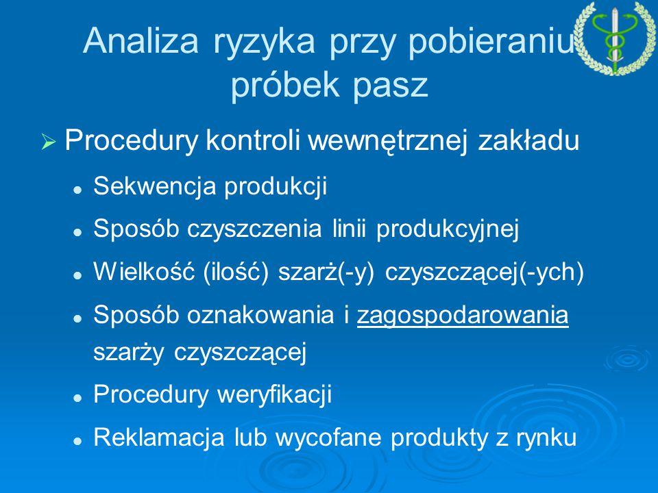   Procedury kontroli wewnętrznej zakładu Sekwencja produkcji Sposób czyszczenia linii produkcyjnej Wielkość (ilość) szarż(-y) czyszczącej(-ych) Sposób oznakowania i zagospodarowania szarży czyszczącej Procedury weryfikacji Reklamacja lub wycofane produkty z rynku Analiza ryzyka przy pobieraniu próbek pasz