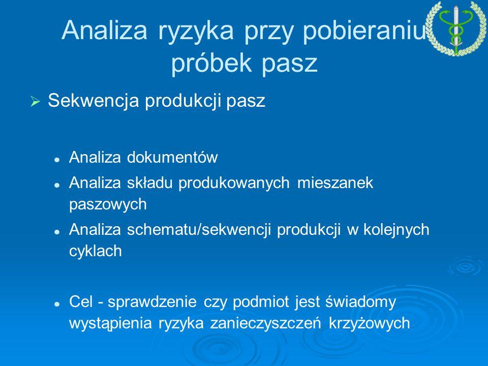   Sekwencja produkcji pasz Analiza dokumentów Analiza składu produkowanych mieszanek paszowych Analiza schematu/sekwencji produkcji w kolejnych cyklach Cel - sprawdzenie czy podmiot jest świadomy wystąpienia ryzyka zanieczyszczeń krzyżowych Analiza ryzyka przy pobieraniu próbek pasz