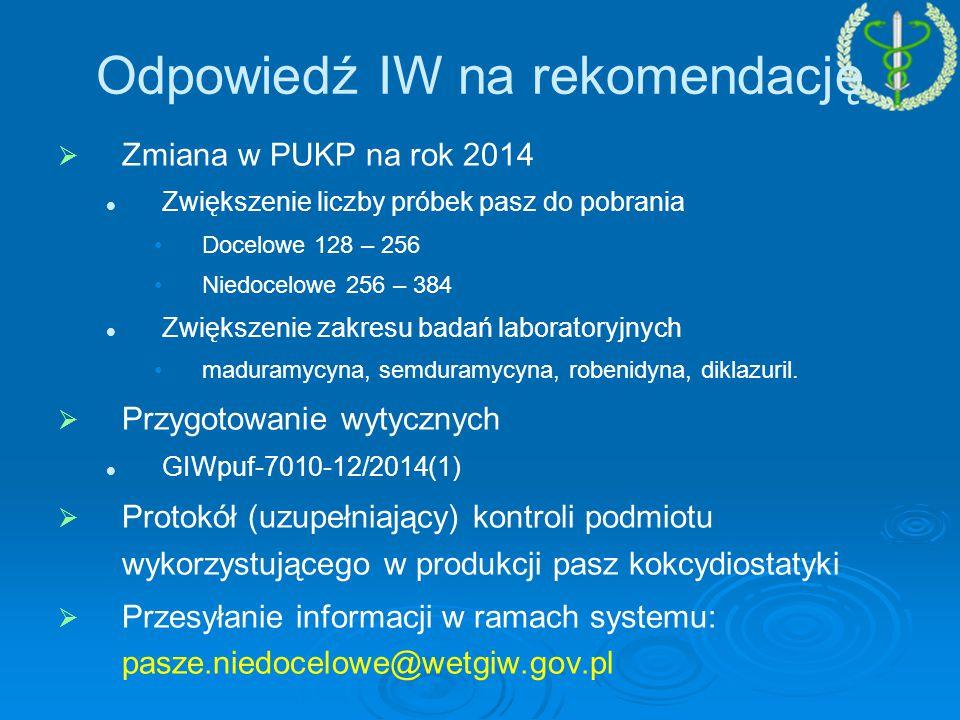   Zmiana w PUKP na rok 2014 Zwiększenie liczby próbek pasz do pobrania Docelowe 128 – 256 Niedocelowe 256 – 384 Zwiększenie zakresu badań laboratoryjnych maduramycyna, semduramycyna, robenidyna, diklazuril.