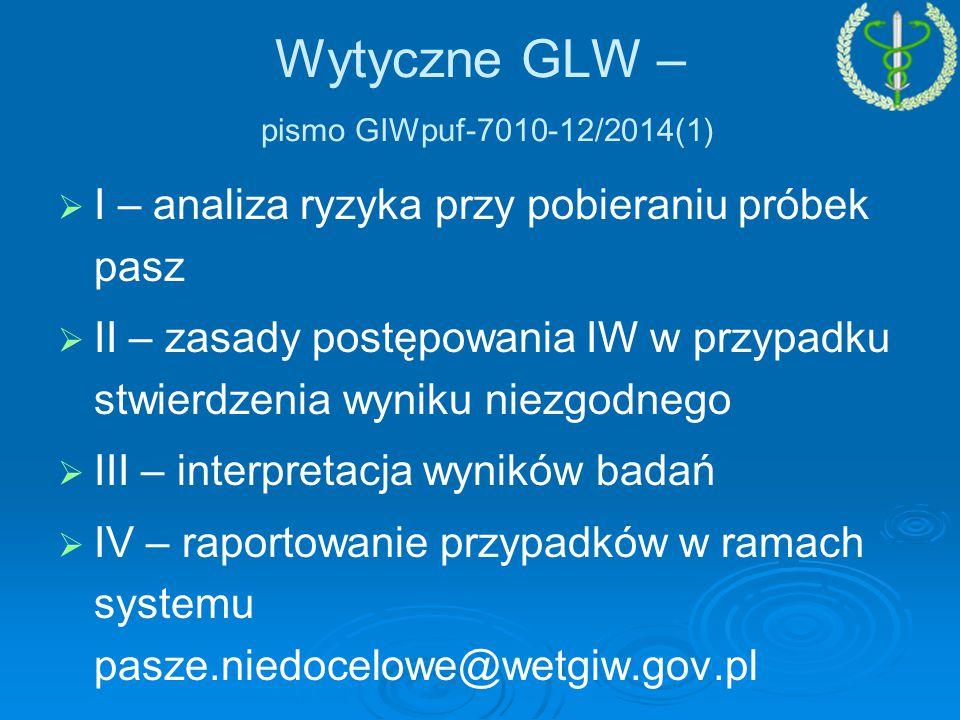   I – analiza ryzyka przy pobieraniu próbek pasz   II – zasady postępowania IW w przypadku stwierdzenia wyniku niezgodnego   III – interpretacja wyników badań   IV – raportowanie przypadków w ramach systemu pasze.niedocelowe@wetgiw.gov.pl Wytyczne GLW – pismo GIWpuf-7010-12/2014(1)