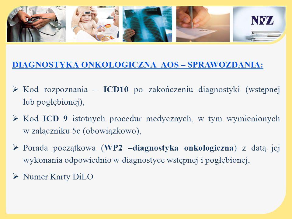DIAGNOSTYKA ONKOLOGICZNA AOS – ROZLICZENIA: 1.Świadczenia diagnostyki onkologicznej są nielimitowane, 2.W przypadku przekroczeń wartość umowy będzie zwiększana po zakończeniu każdego kwartału (na wniosek świadczeniodawcy), 3.Pakiety rozliczane są niezależnie od wyniku diagnostyki w przypadku pacjenta trafiającego do lekarza specjalisty z kartą DiLO wystawioną przez lekarza POZ z zastrzeżeniem finansowania : 100% wartości pakietu przy zachowaniu wymaganego terminu realizacji, 70% wartości pakietu przy przekroczeniu wymaganego terminu realizacji,