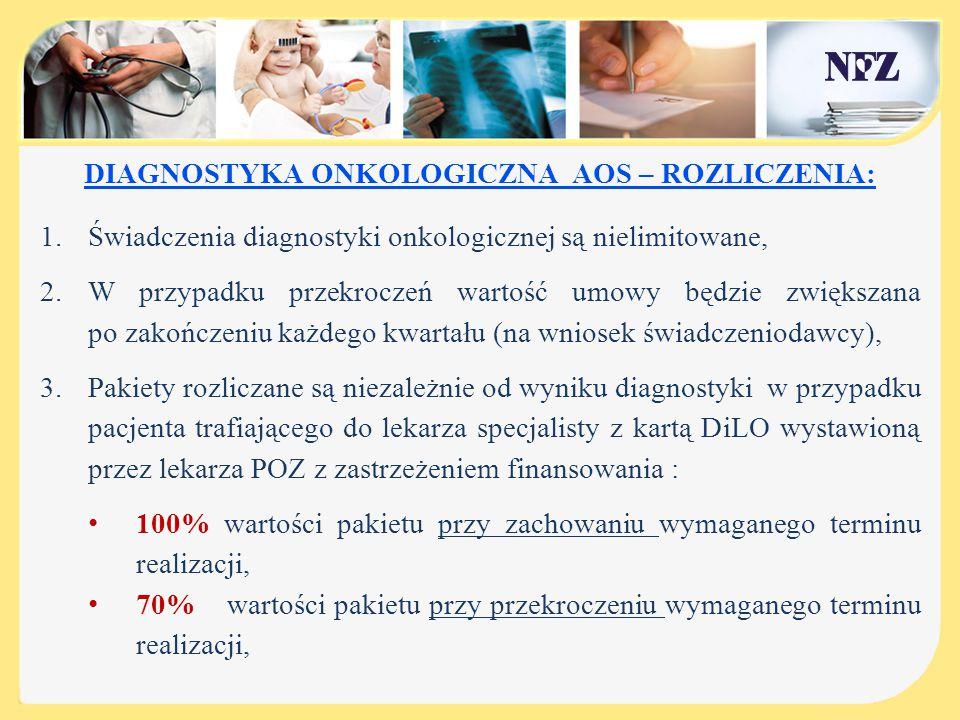 DIAGNOSTYKA ONKOLOGICZNA AOS – ROZLICZENIA: 1.Świadczenia diagnostyki onkologicznej są nielimitowane, 2.W przypadku przekroczeń wartość umowy będzie z