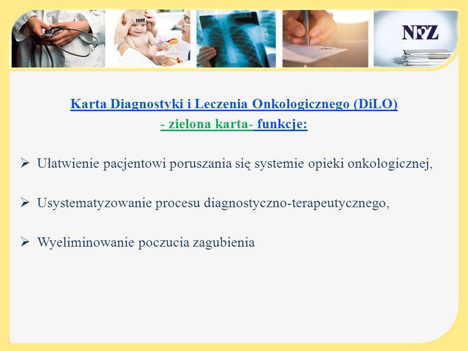 Karta Diagnostyki i Leczenia Onkologicznego (DiLO) -zielona karta- zawiera:  diagnostykę podstawową – wykaz badań diagnostycznych, które zostały zlecone i wykonane pacjentowi;  diagnozę, a w przypadku rozpoznania nowotworu również informacje o stopniu zaawansowania choroby na podstawie diagnostyki wstępnej i pogłębionej;  harmonogram leczenia;  informację zwrotną dla lekarza POZ po zakończeniu leczenia;