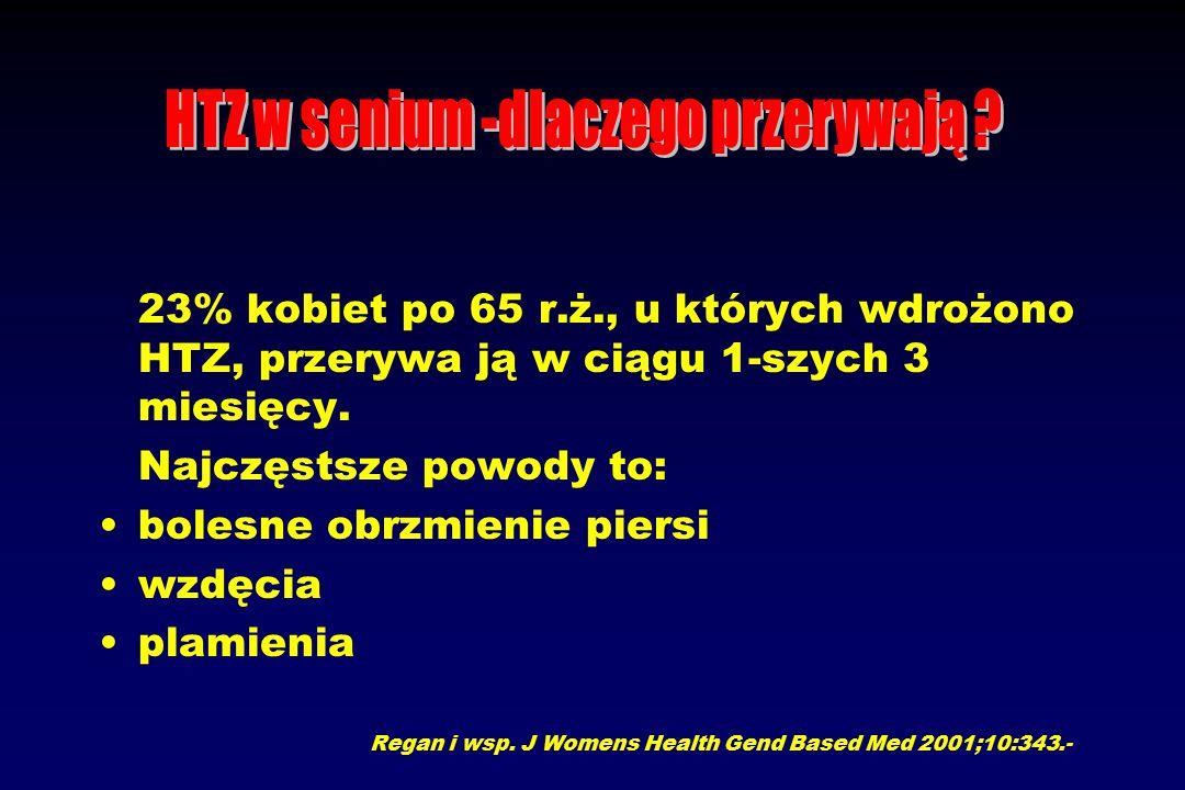 23% kobiet po 65 r.ż., u których wdrożono HTZ, przerywa ją w ciągu 1-szych 3 miesięcy.