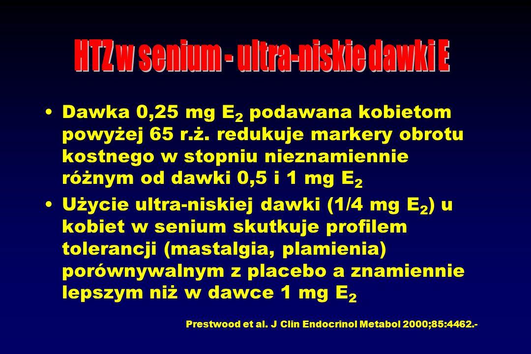 Dawka 0,25 mg E 2 podawana kobietom powyżej 65 r.ż.