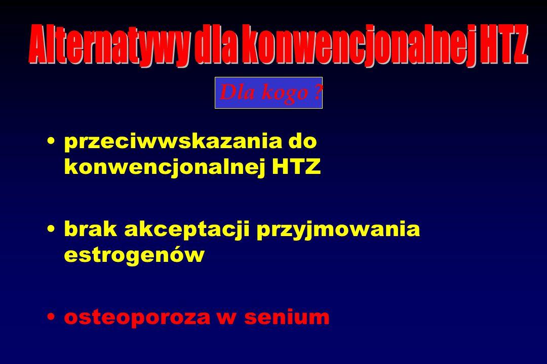 przeciwwskazania do konwencjonalnej HTZ brak akceptacji przyjmowania estrogenów osteoporoza w senium Dla kogo
