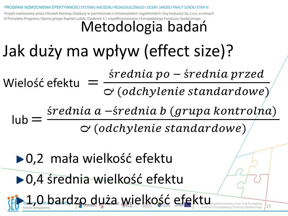 Metodologia badań 23