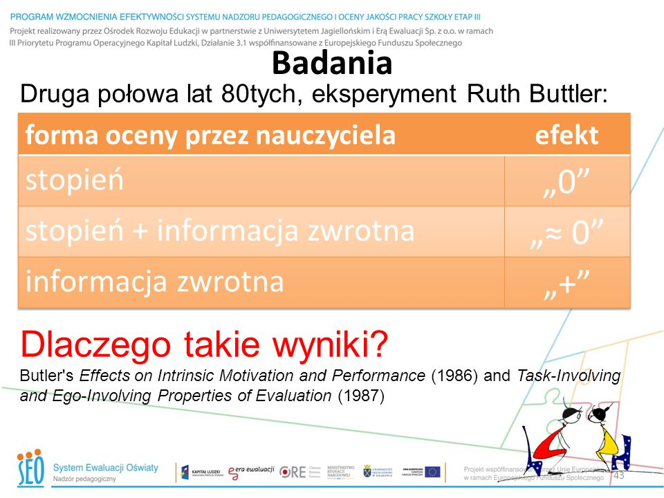 Badania Druga połowa lat 80tych, eksperyment Ruth Buttler: Dlaczego takie wyniki? Butler's Effects on Intrinsic Motivation and Performance (1986) and