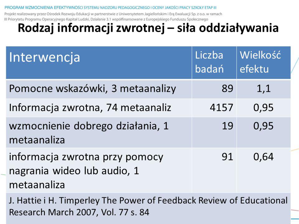 Rodzaj informacji zwrotnej – siła oddziaływania 44 Interwencja Liczba badań Wielkość efektu Pomocne wskazówki, 3 metaanalizy891,1 Informacja zwrotna,