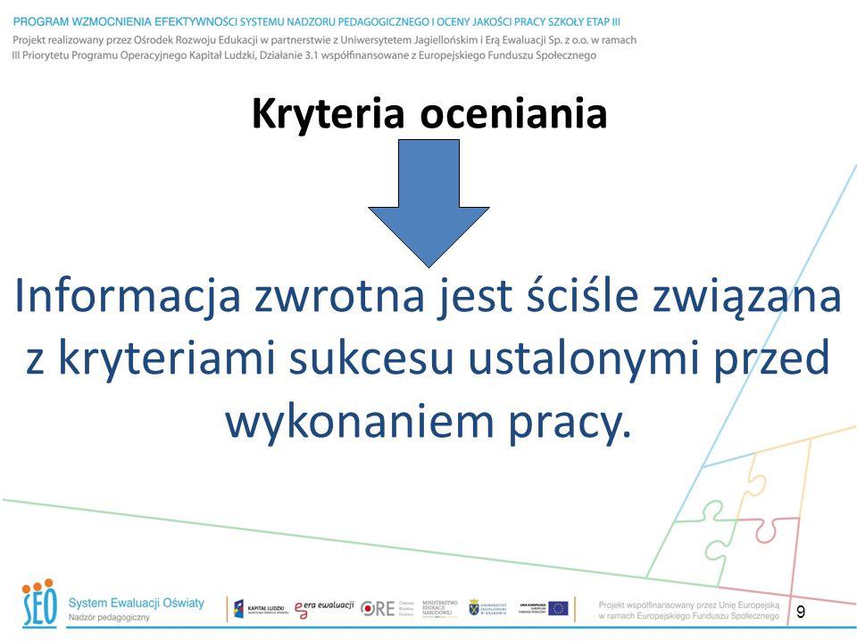 Dlaczego w światowej edukacji, a w ostatnich latach także w Polsce, dużo mówimy o ocenianiu pomagającym się uczyć.
