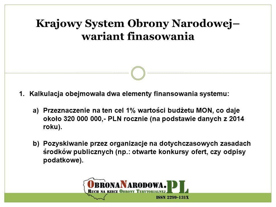 1.Kalkulacja obejmowała dwa elementy finansowania systemu: a)Przeznaczenie na ten cel 1% wartości budżetu MON, co daje około 320 000 000,- PLN rocznie