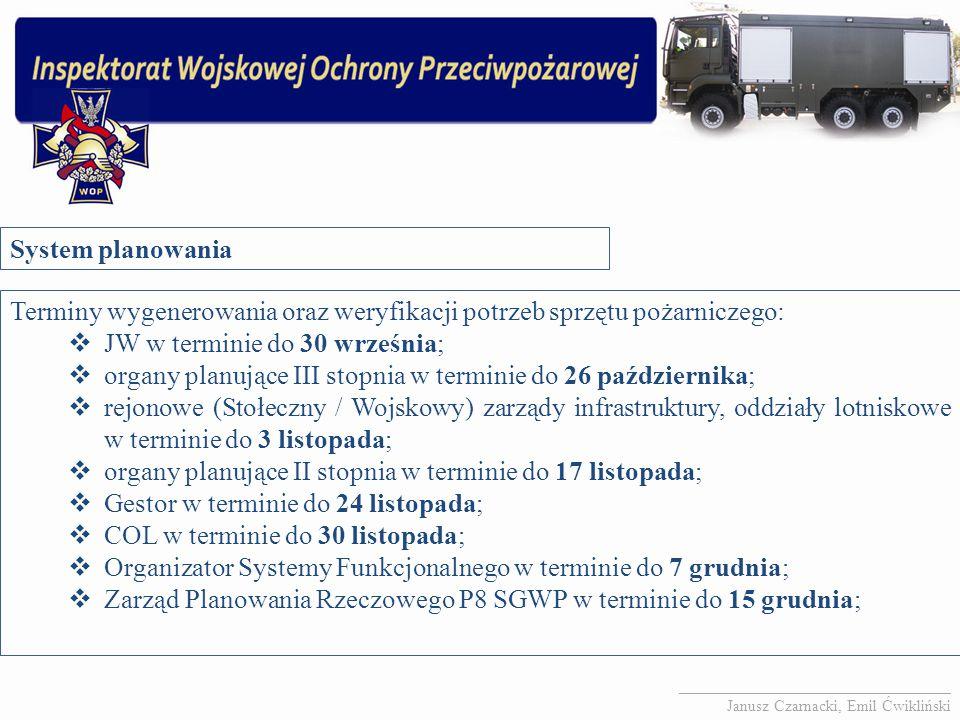 System planowania Terminy wygenerowania oraz weryfikacji potrzeb sprzętu pożarniczego:  JW w terminie do 30 września;  organy planujące III stopnia