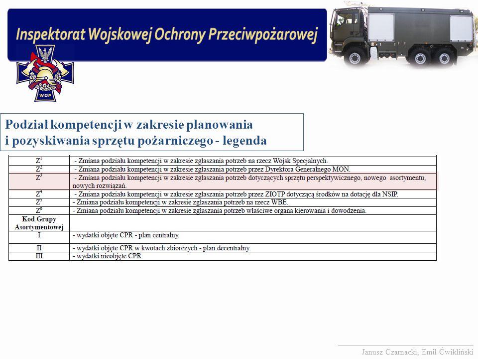 Podział kompetencji w zakresie planowania i pozyskiwania sprzętu pożarniczego - legenda __________________________________ Janusz Czarnacki, Emil Ćwik