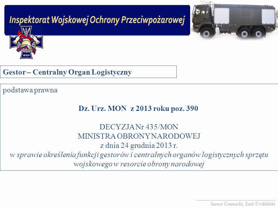 Gestor – Centralny Organ Logistyczny podstawa prawna Dz. Urz. MON z 2013 roku poz. 390 DECYZJA Nr 435/MON MINISTRA OBRONY NARODOWEJ z dnia 24 grudnia
