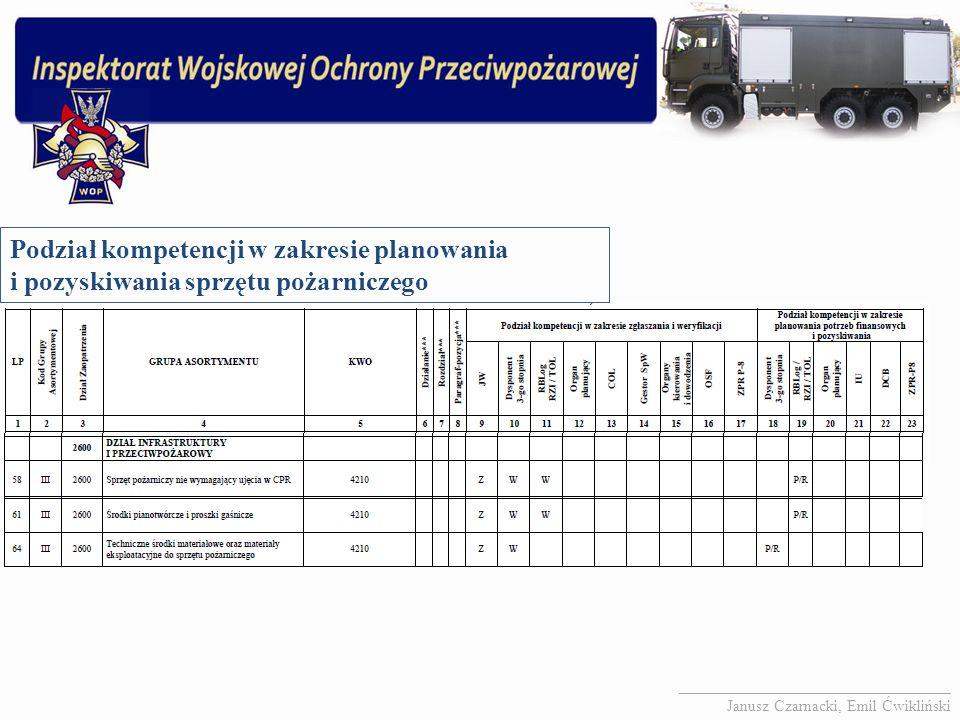 Podział kompetencji w zakresie planowania i pozyskiwania sprzętu pożarniczego __________________________________ Janusz Czarnacki, Emil Ćwikliński