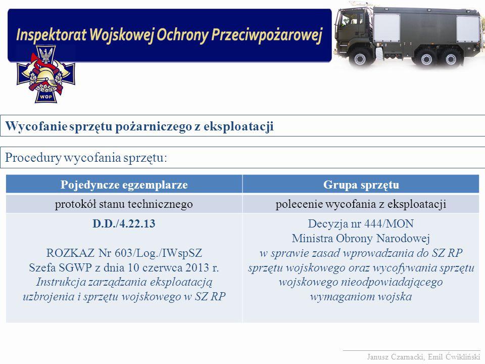 Wycofanie sprzętu pożarniczego z eksploatacji Procedury wycofania sprzętu: __________________________________ Janusz Czarnacki, Emil Ćwikliński Pojedy