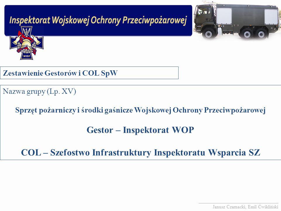 Zestawienie Gestorów i COL SpW Nazwa grupy (Lp. XV) Sprzęt pożarniczy i środki gaśnicze Wojskowej Ochrony Przeciwpożarowej Gestor – Inspektorat WOP CO
