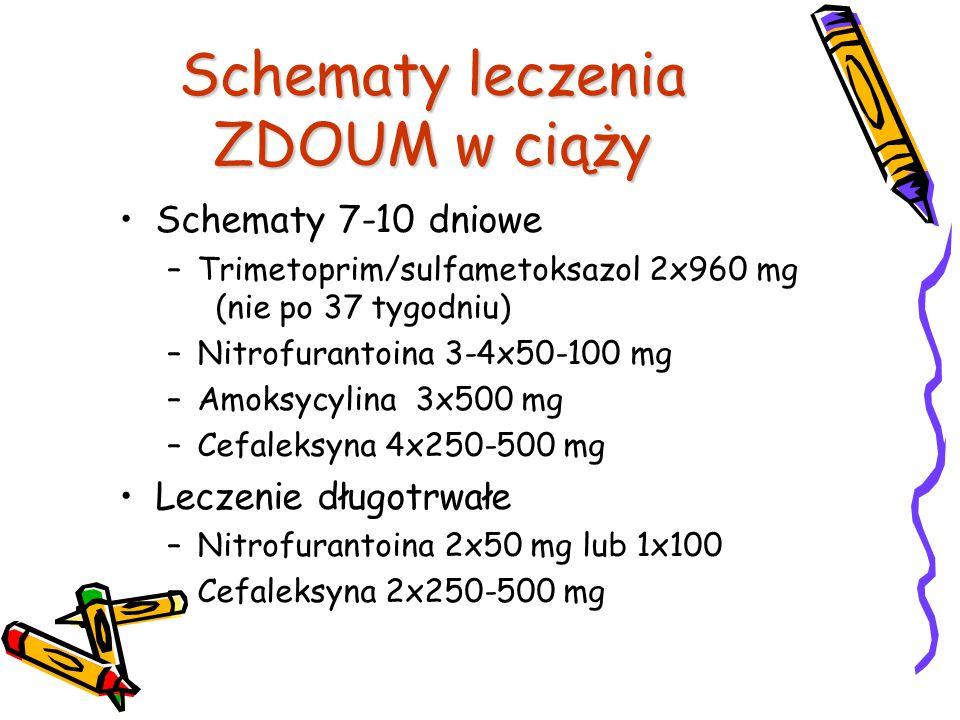 Schematy leczenia ZDOUM w ciąży Schematy 7-10 dniowe –Trimetoprim/sulfametoksazol 2x960 mg (nie po 37 tygodniu) –Nitrofurantoina 3-4x50-100 mg –Amoksy