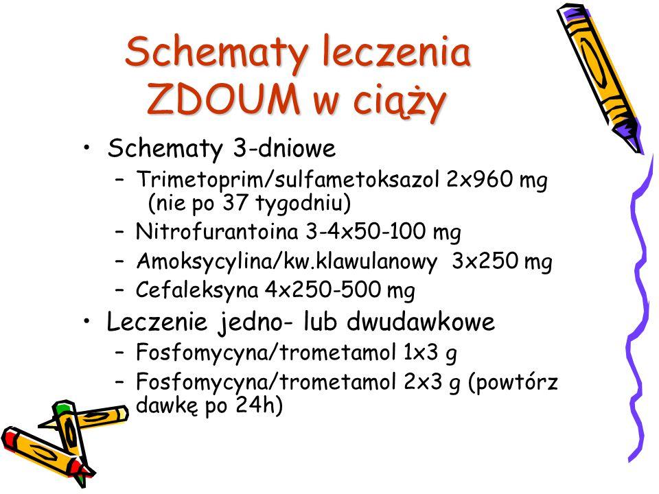 Schematy leczenia ZDOUM w ciąży Schematy 3-dniowe –Trimetoprim/sulfametoksazol 2x960 mg (nie po 37 tygodniu) –Nitrofurantoina 3-4x50-100 mg –Amoksycyl