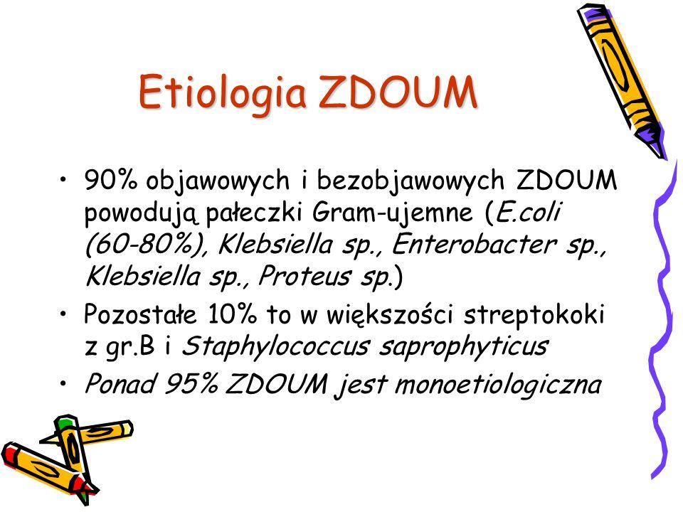 Etiologia ZDOUM 90% objawowych i bezobjawowych ZDOUM powodują pałeczki Gram-ujemne (E.coli (60-80%), Klebsiella sp., Enterobacter sp., Klebsiella sp.,