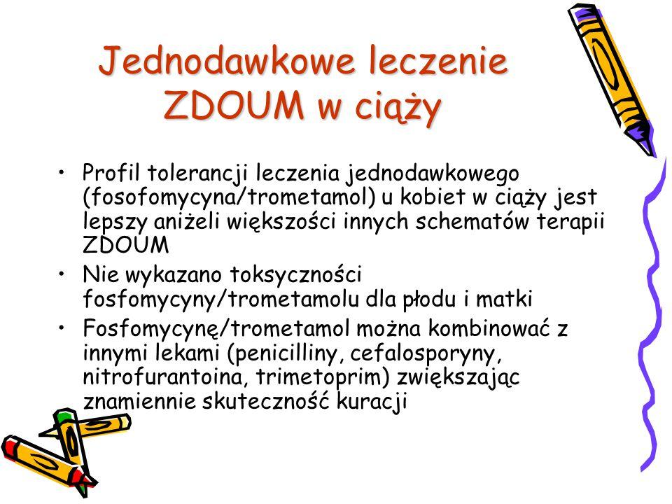 Jednodawkowe leczenie ZDOUM w ciąży Profil tolerancji leczenia jednodawkowego (fosofomycyna/trometamol) u kobiet w ciąży jest lepszy aniżeli większośc