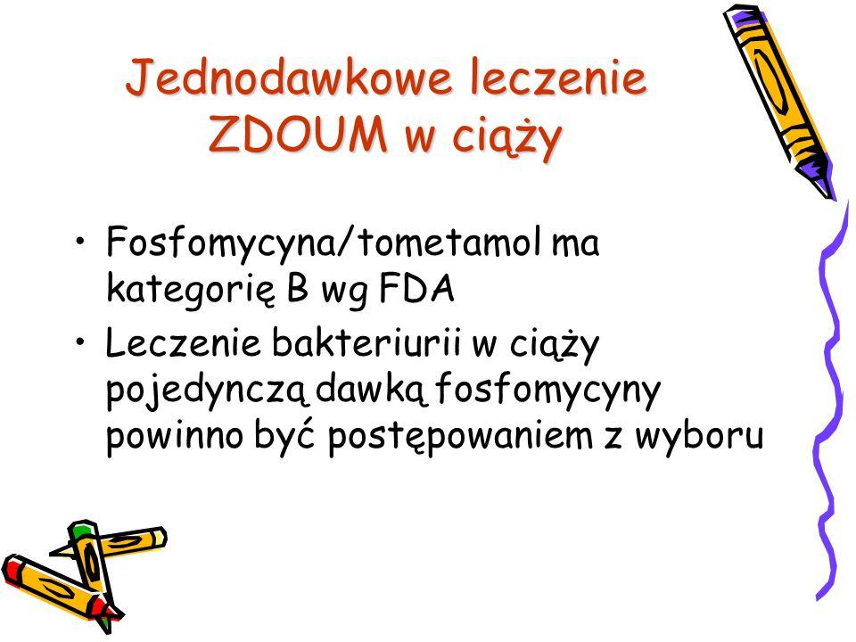 Jednodawkowe leczenie ZDOUM w ciąży Fosfomycyna/tometamol ma kategorię B wg FDA Leczenie bakteriurii w ciąży pojedynczą dawką fosfomycyny powinno być