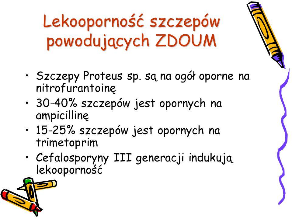 Lekooporność szczepów powodujących ZDOUM Szczepy Proteus sp. są na ogół oporne na nitrofurantoinę 30-40% szczepów jest opornych na ampicillinę 15-25%
