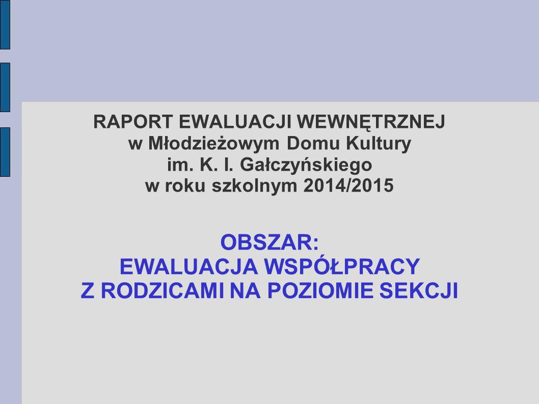 RAPORT EWALUACJI WEWNĘTRZNEJ w Młodzieżowym Domu Kultury im. K. I. Gałczyńskiego w roku szkolnym 2014/2015 OBSZAR: EWALUACJA WSPÓŁPRACY Z RODZICAMI NA